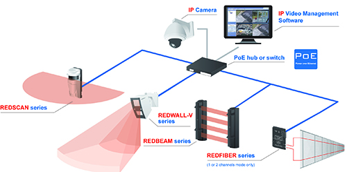 Optex To Showcase Smart Sensing Technologies For Intrusion