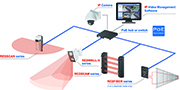 OPTEX to showcase smart sensing technologies for intrusion detection and business applications at IFSEC 2014