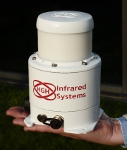 HGH Infrared Systems Unveils Latest 360-Degree Infrared Solution for Critical Infrastructure Surveillance