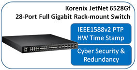 Korenix Launch JetNet 6528Gf, Industrial 28G Full Gigabit Managed Ethernet Switch