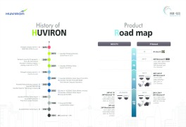 HUVIRON Roadmap for IP solutions