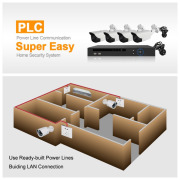 Longse Super Easy Installation PLC NVR Kits
