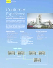 The Cement Giant trusted on Matrix for their Concrete Communication Backbone