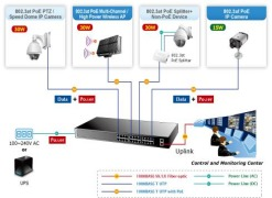 N-net initiated PoE Managed Switch with LCD monitor for Intelligent Building System