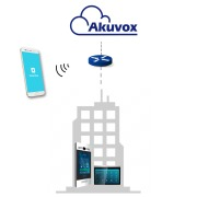 Akuvox Cloud-based Intercom
