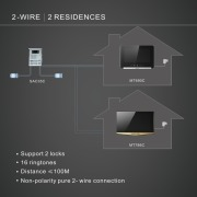 2-wire analog villa system